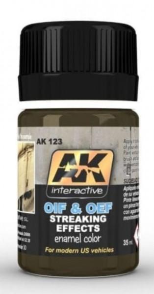 Oif & Oef Streaking Effects1.jpg