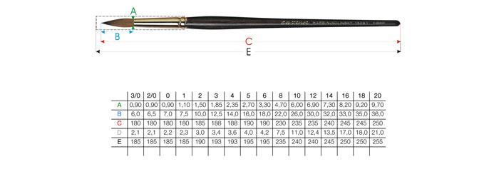 DA-VINCI-Rotmarder-Aquarellpinsel-Serie-1526Y